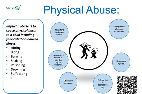 physical abuse poster.png