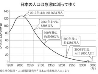6月下旬〜産業医穂積桜の読書日記