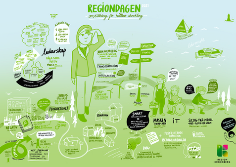 Regiondagen Regon Kronoberg