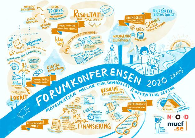 Myndighet för ungdomsfrågor och civilsamhälle - Forumkonferensen 2020