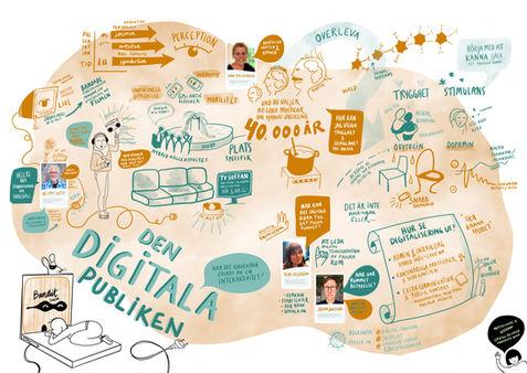 Banditsagor - Den digitala publiken 2020