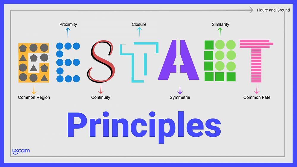Examples of Gestalt Principles