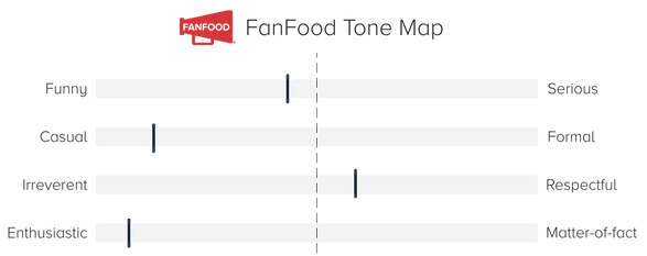 FanFood Tone Map