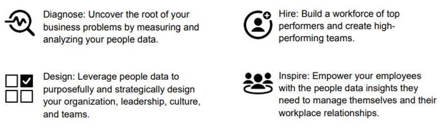 The four dimensions of Talent Optimization.