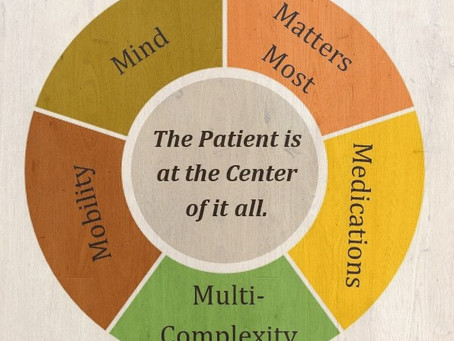 When to See a Geriatrician
