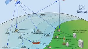 GMDSS - Global Maritime Distress Safety System