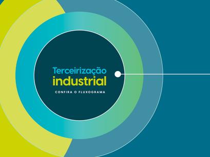Terceirização Industrial