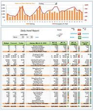 Daily Revenue Report
