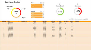 Open Issue Tracker