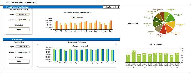 Sales Team Performance.jpg