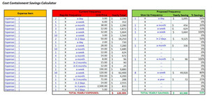 Cost Containment Savings Calculator