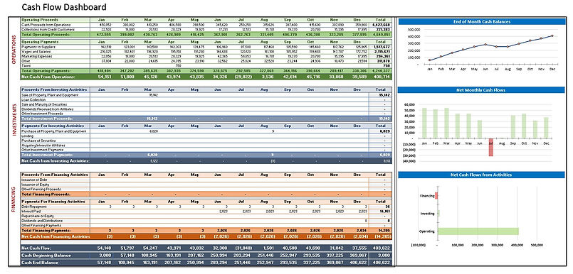 Cash Flow Dashboard.jpg