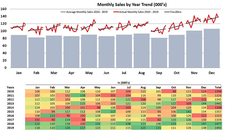 Monthly Cycle Trend.jpg