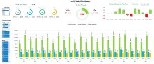 Multi~Select 3 Yr Comparative Dashboard