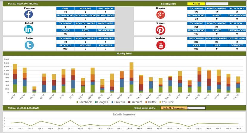 Social Media Dashboard.jpg