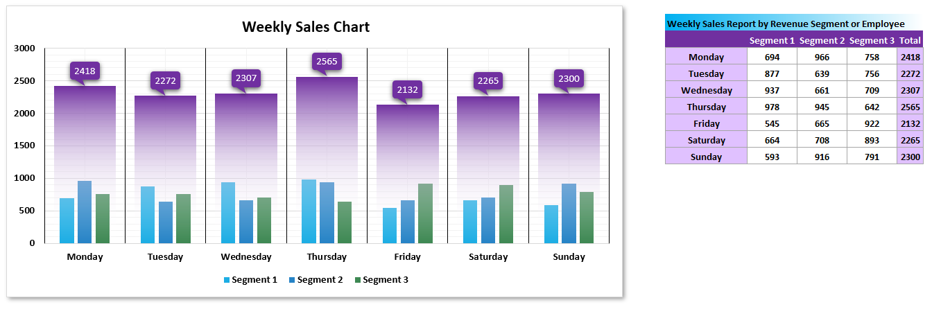 Weekly Sales Chart PNG.png
