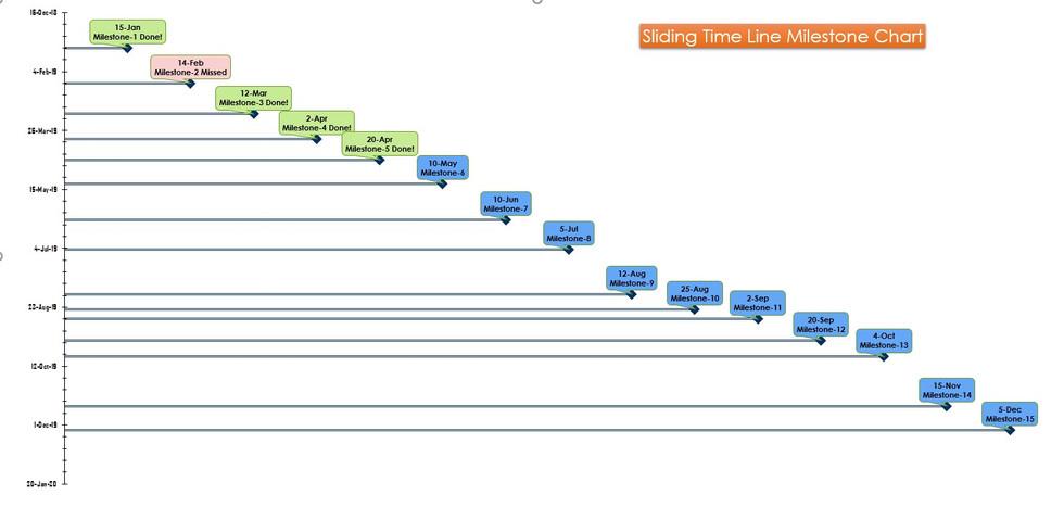 Sliding Timeline Chart.jpg