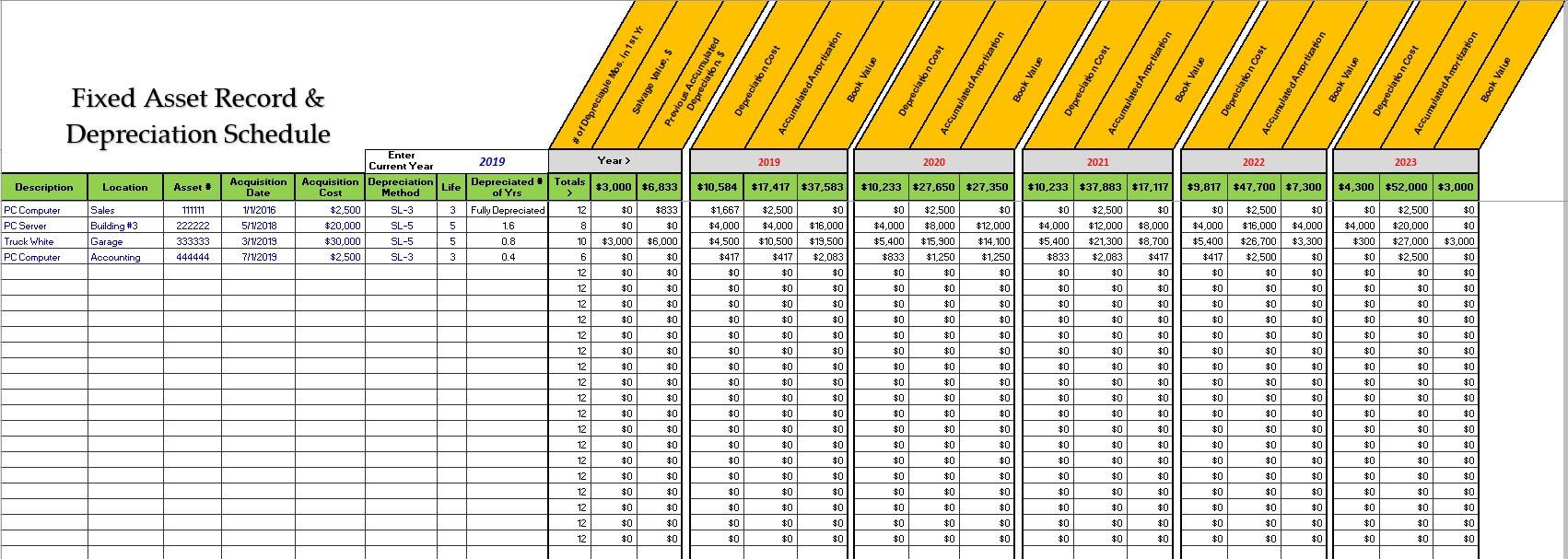 Fixed Assets & Depreciation Schedule .jp