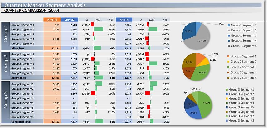 Quarterly Market Segment AnalysisPNG.png