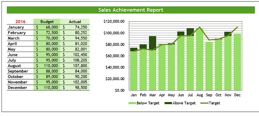 Sales Report.PNG