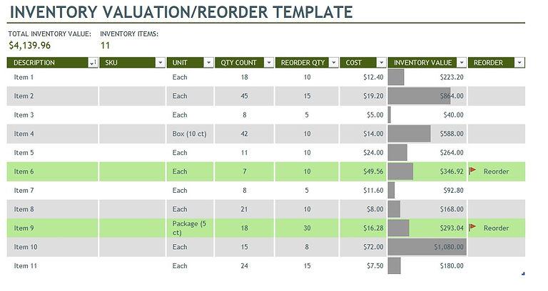 Inventory Valuation & Reorder.jpg
