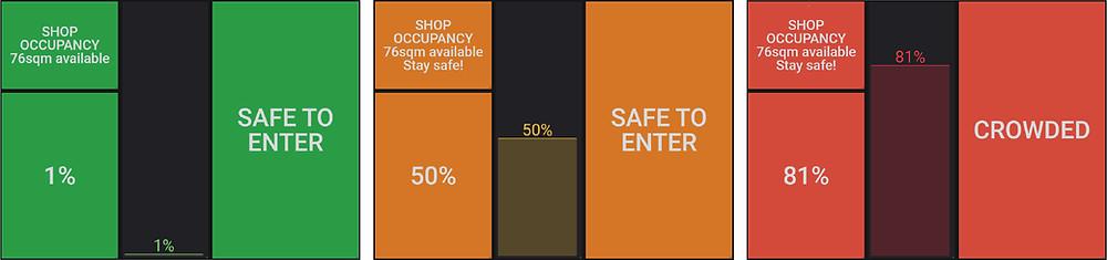 Shop occupancy dashboard