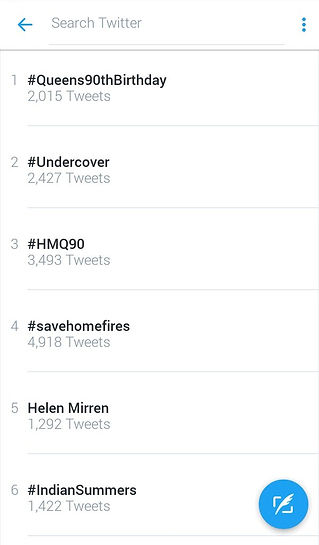 #savehomefires trending at No 4 on Twitter