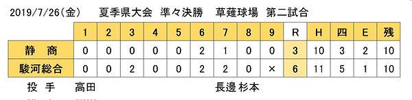 0726 駿河総合戦 スコア.jpg