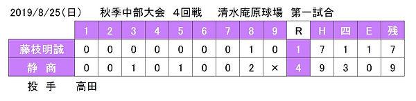 0825 藤枝明誠戦.jpg