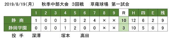 0819 静岡学園戦 スコア.jpg