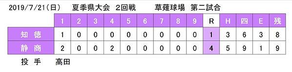 0721 知徳戦.jpg