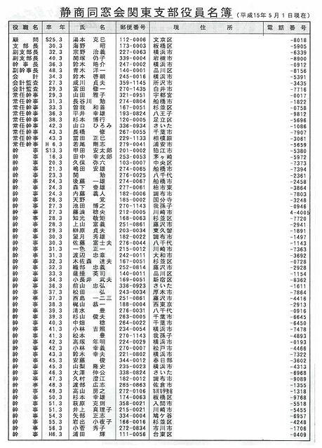 2002年度役員名簿-改.jpg