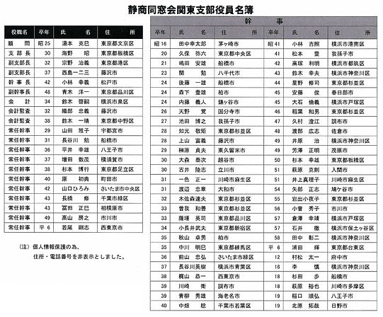 2007年度役員名簿jpg.jpg