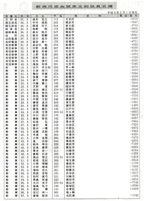 1995年度役員名簿-改.jpg