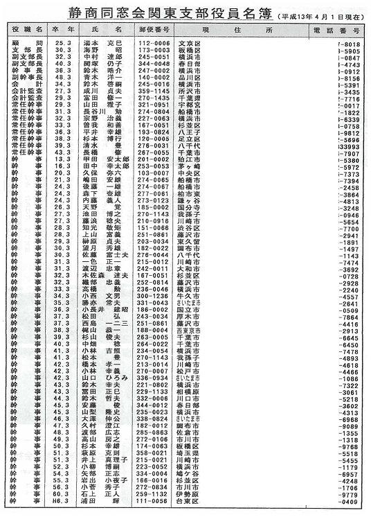 2000年度役員名簿-改.jpg