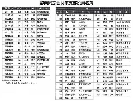 2005年度役員名簿jpg.jpg