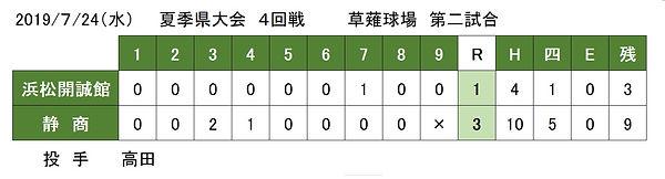 0724 浜松開成館戦.jpg