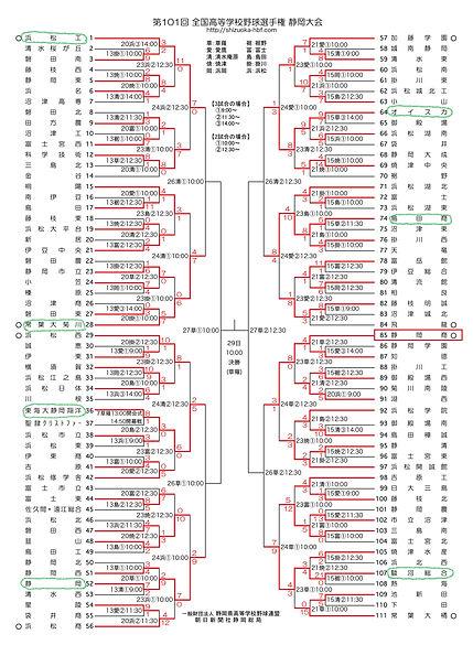 2019 夏の大会 トーナメント表(0724).jpg