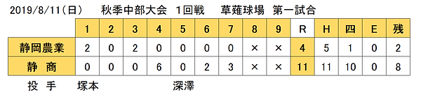 0811 静岡農業戦.png