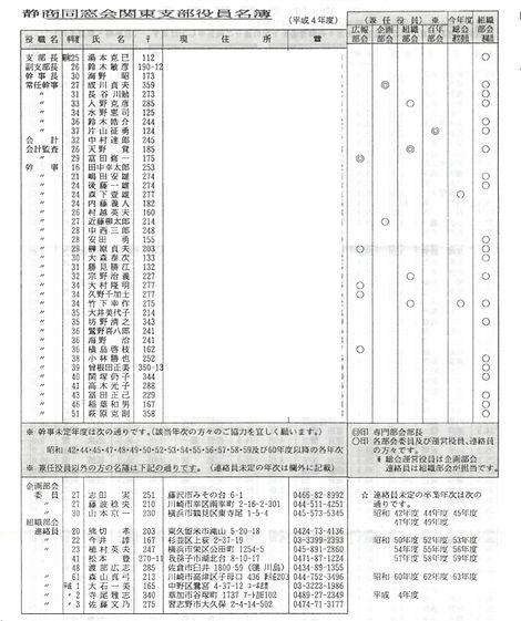 1992年度役員名簿-改.jpg