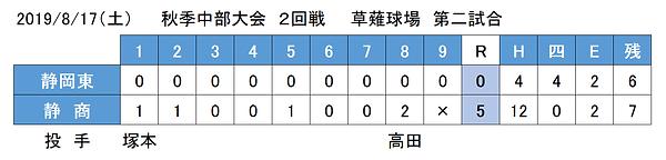 0817 静岡東戦.png