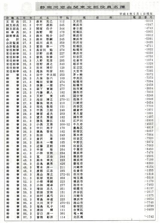 1996年度役員名簿-改.jpg