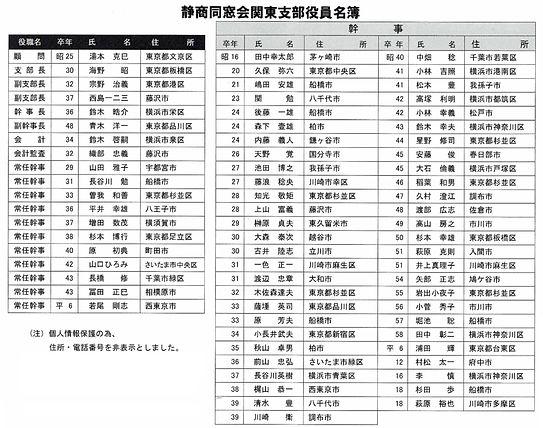 2006年度役員名簿jpg.jpg