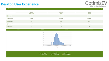 optimizEV user experience Graphic.png