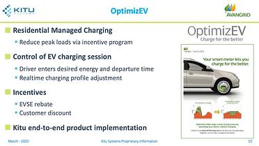OptimizEV graphic.png