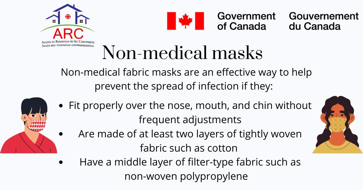 non-medical face masks.png