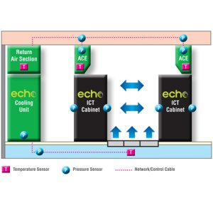 ACE-ECHO-IT-Cooling-6_300x285