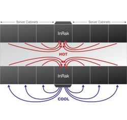 InRak-IT-Cooling-3_300x285