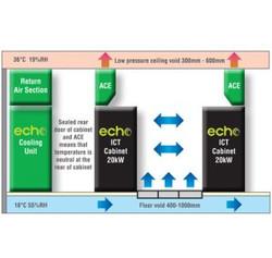 ACE-ECHO-IT-Cooling-7_300x285