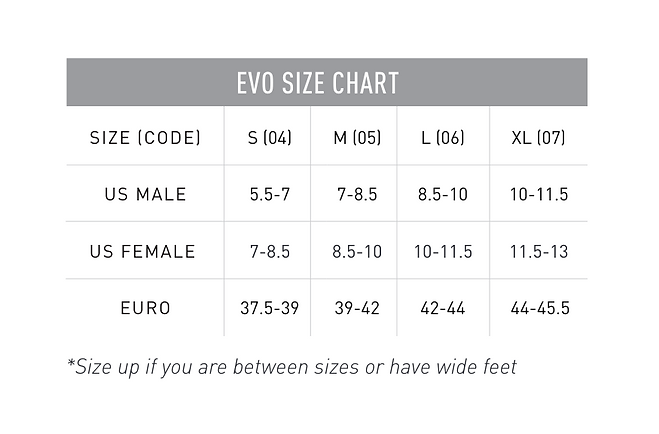 Evo Fin Size Chart.png